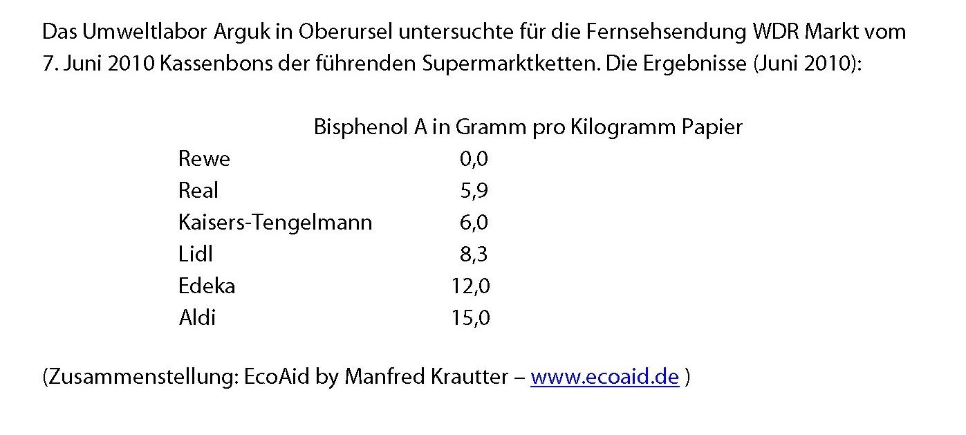 Gemütlich Kassenbon Schablone Ideen - FORTSETZUNG ARBEITSBLATT ...